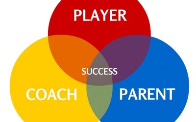 Expectations of a Tennis Parent… and a Guitar